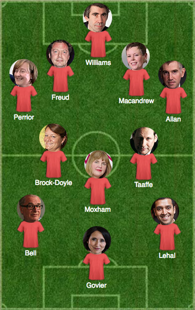 PRWeek Fantasy Football team