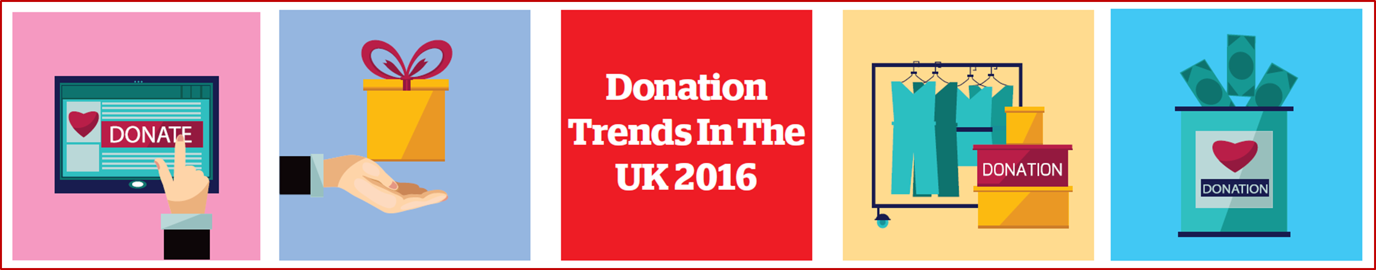 Donation Trends