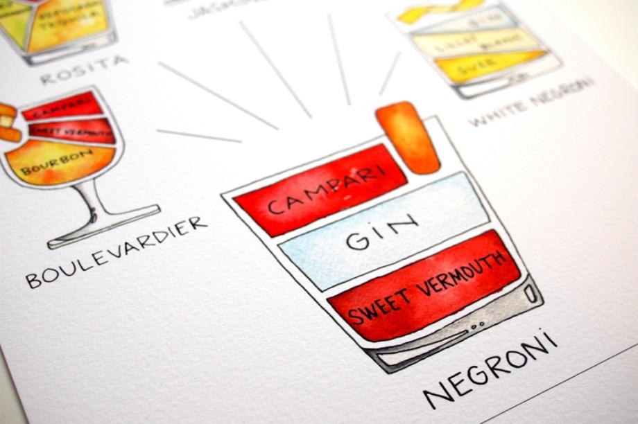 Campari to launch UK's first 'Negroni Week'